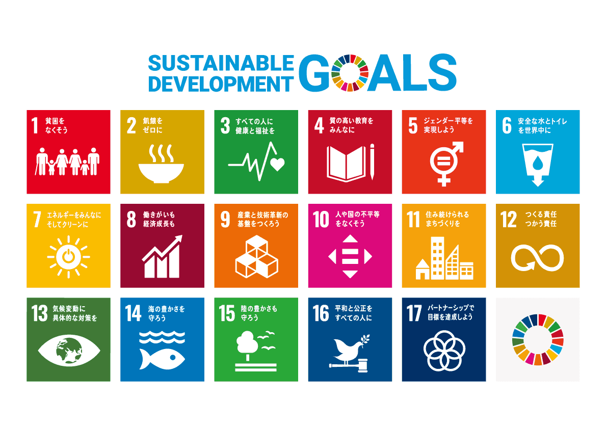 SDGs(Sustainable Development Goals )活動